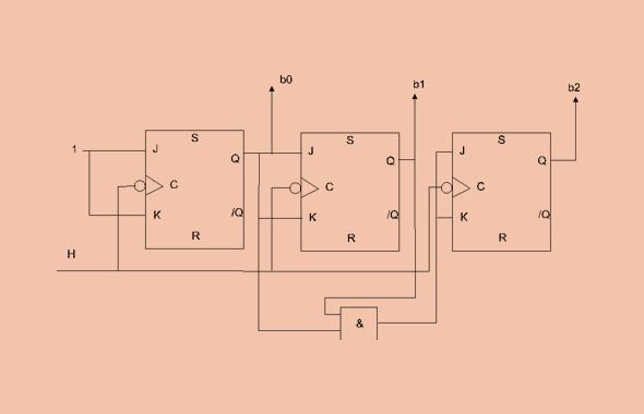 Formation AEROCAMPUS | ÉLECTRONIQUE NUMÉRIQUE (NIVEAU 2)